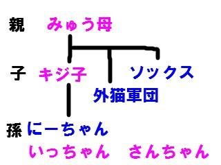 家系図(略).jpg